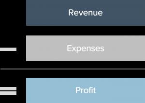 Income Statement Concept Image