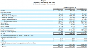 Snapchat Income Statement Image
